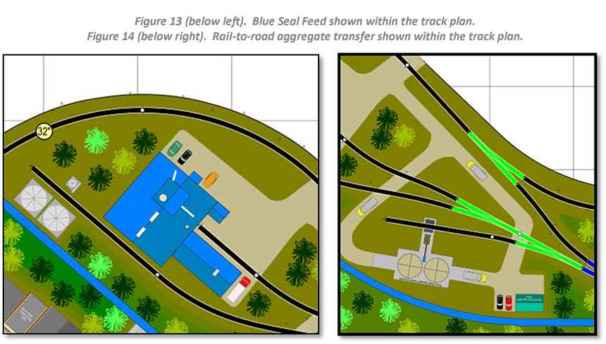 Figure 13 (below left).  Blue Seal Feed shown within the track plan. Figure 14 (below right).  Rail-to-road aggregate transfer shown within the track plan.