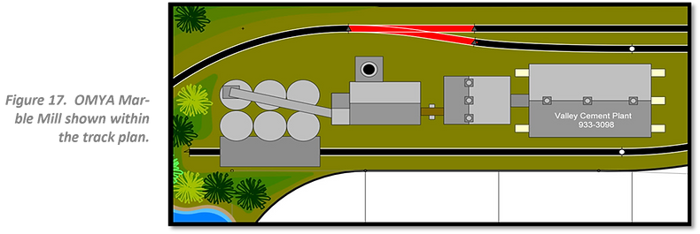 Figure 17.  OMYA Marble Mill shown within the track plan.