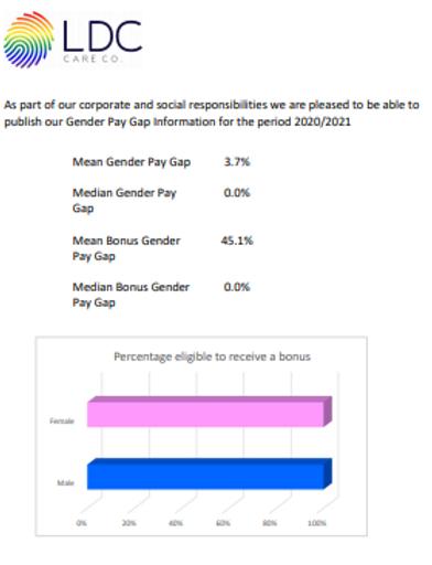 Gender Pay Gap img.PNG