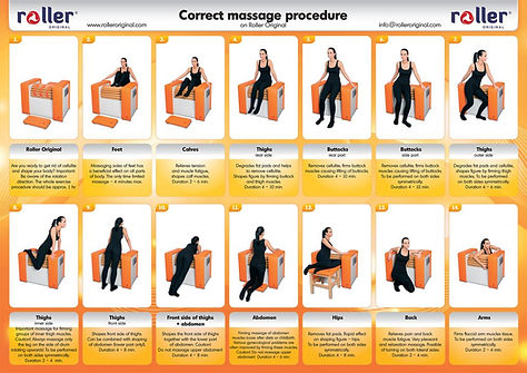 roller_original-correct_treatment_proced