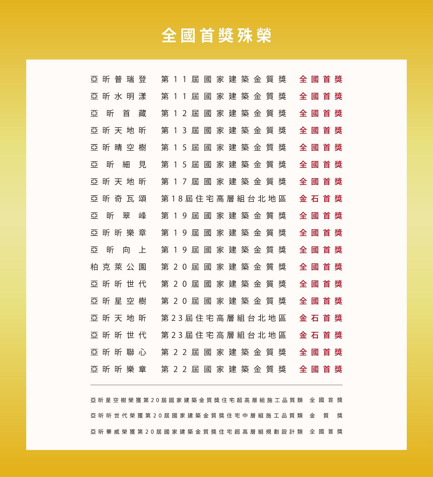 昕樂章(電視牆接待中心用)201012_2.jpg