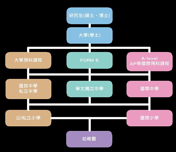 20210505教育了解更多(改色).png