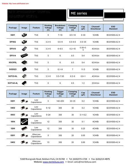 esd selector guide-001.png