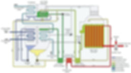 Types-of-absorption-chillers.jpg
