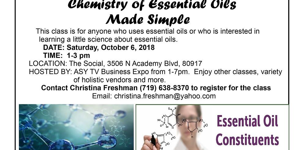 Chemistry of Esssential Oils