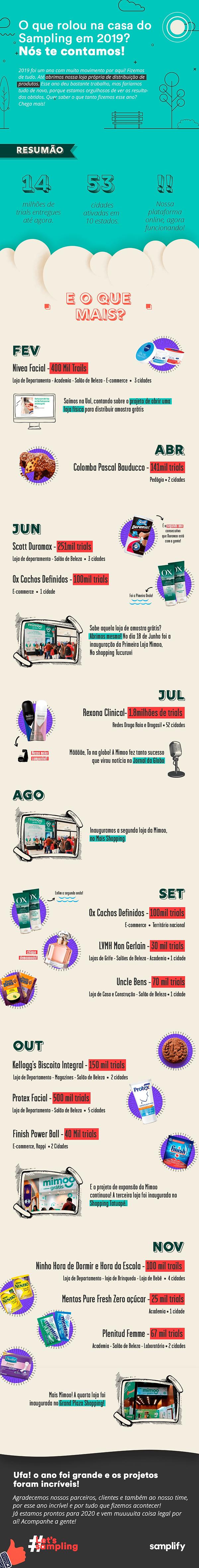 Timeline-2019.png