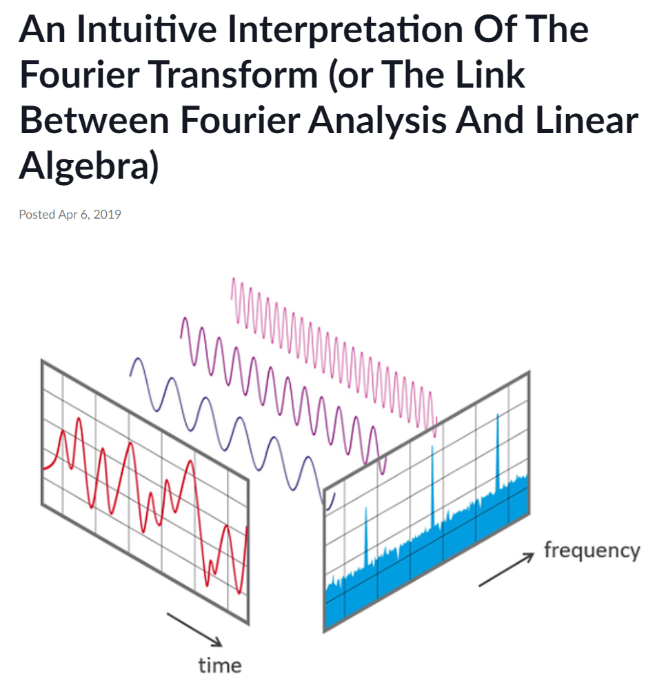 Intro to the Fourier Transform