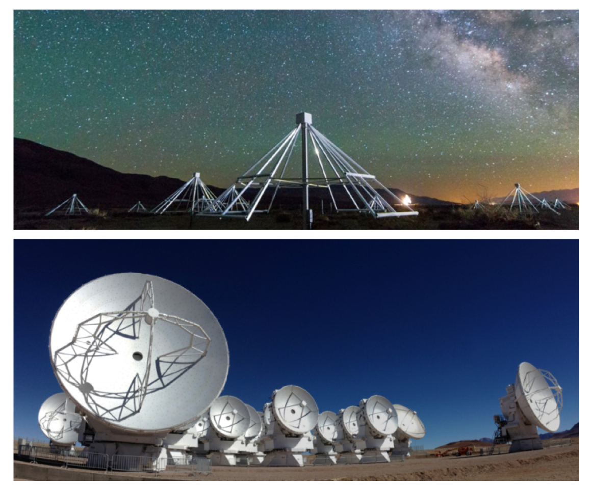 Intro to Radio Interferometry