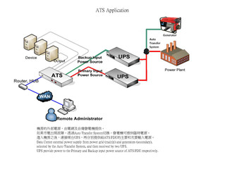 ATS Application