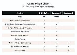 comparison-chart_edited.jpg