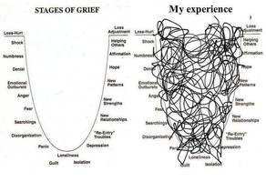 This is Grief