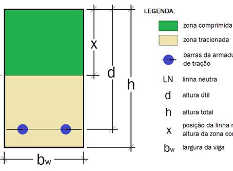 AULAS 09, 10 e 11 - Cálculo da Armadura de Tração de Vigas Retangulares