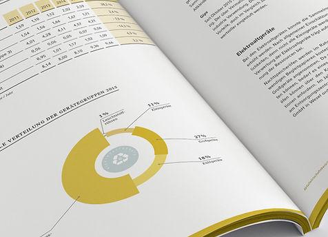 Geschäftsbericht Statistik