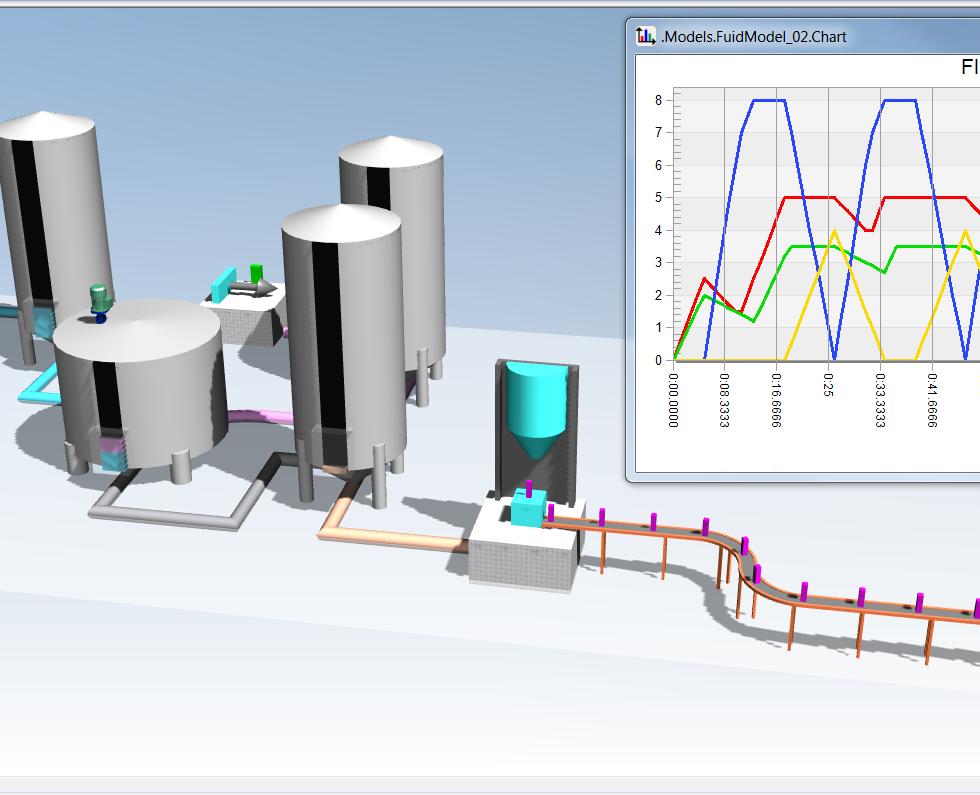 Tecnomatix: Plant Simulation 13