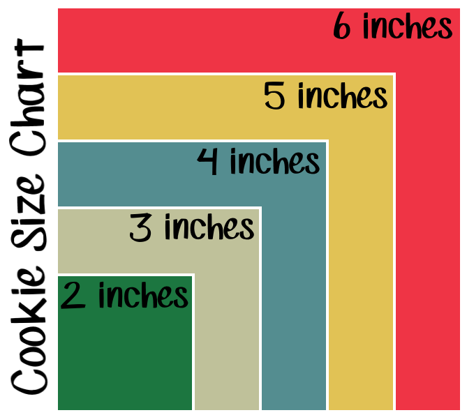 Cookie Size Chart.png