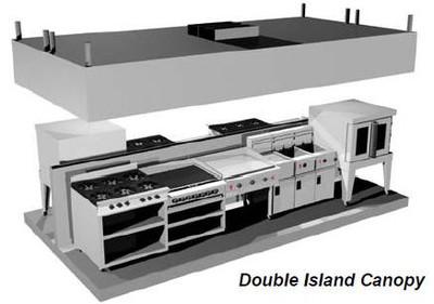 duoble  mounted canopy 1.jpg