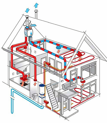 Mechanical ventilation and heat recovery