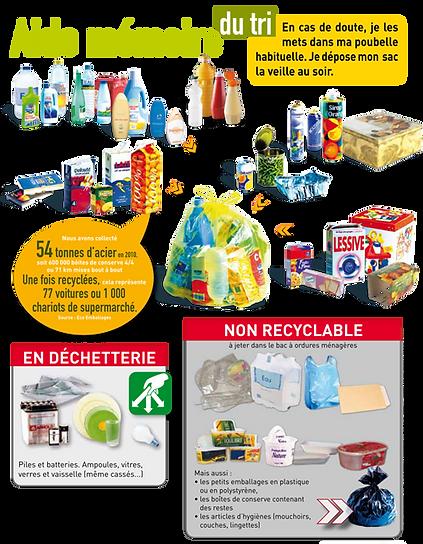 ordures ménagères Pernay