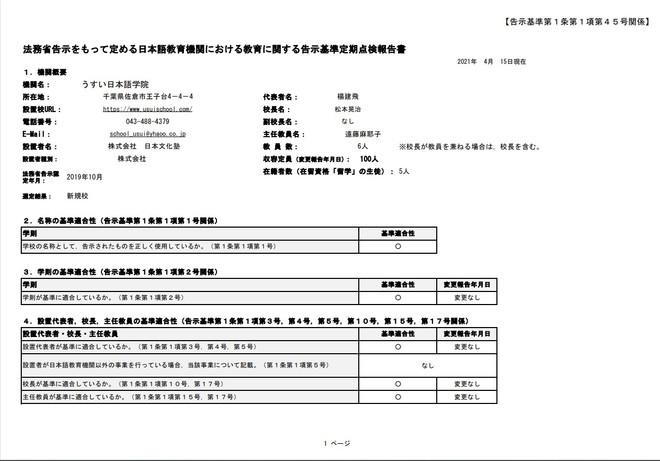 2021年うすい日本語院点検報告書1.jpg