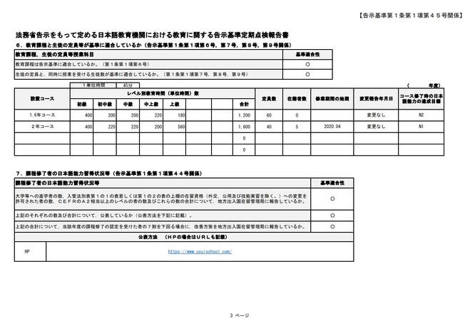 2021年うすい日本語院点検報告書3.jpg
