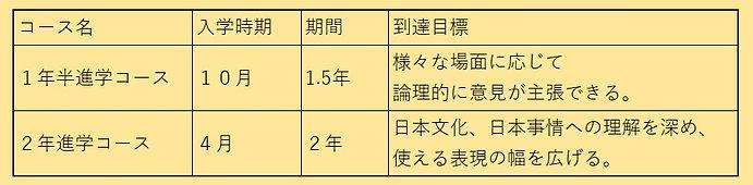 コース・目標.jpg