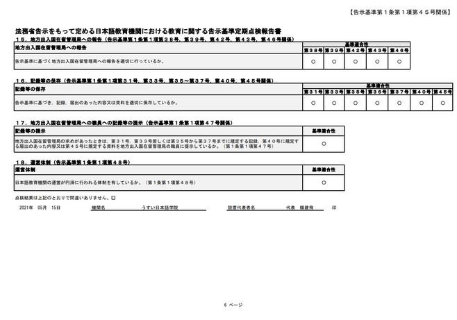 2021年うすい日本語院点検報告書6.jpg