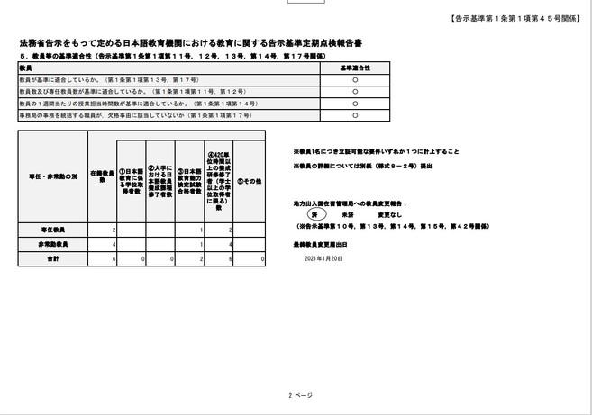 2021年うすい日本語院点検報告書2.jpg
