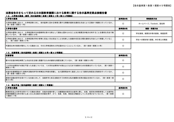 2021年うすい日本語院点検報告書5.jpg