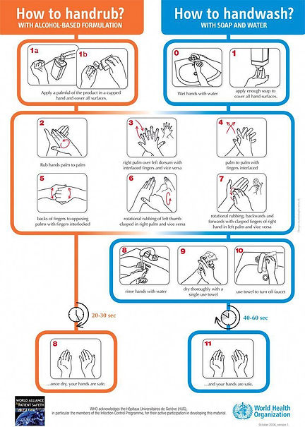 8 Hand Hygiene - World Health Organizati