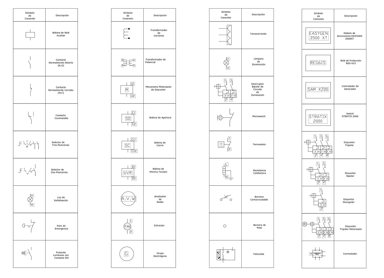 SIMBOLOS IEC_page-0001 (1).jpg
