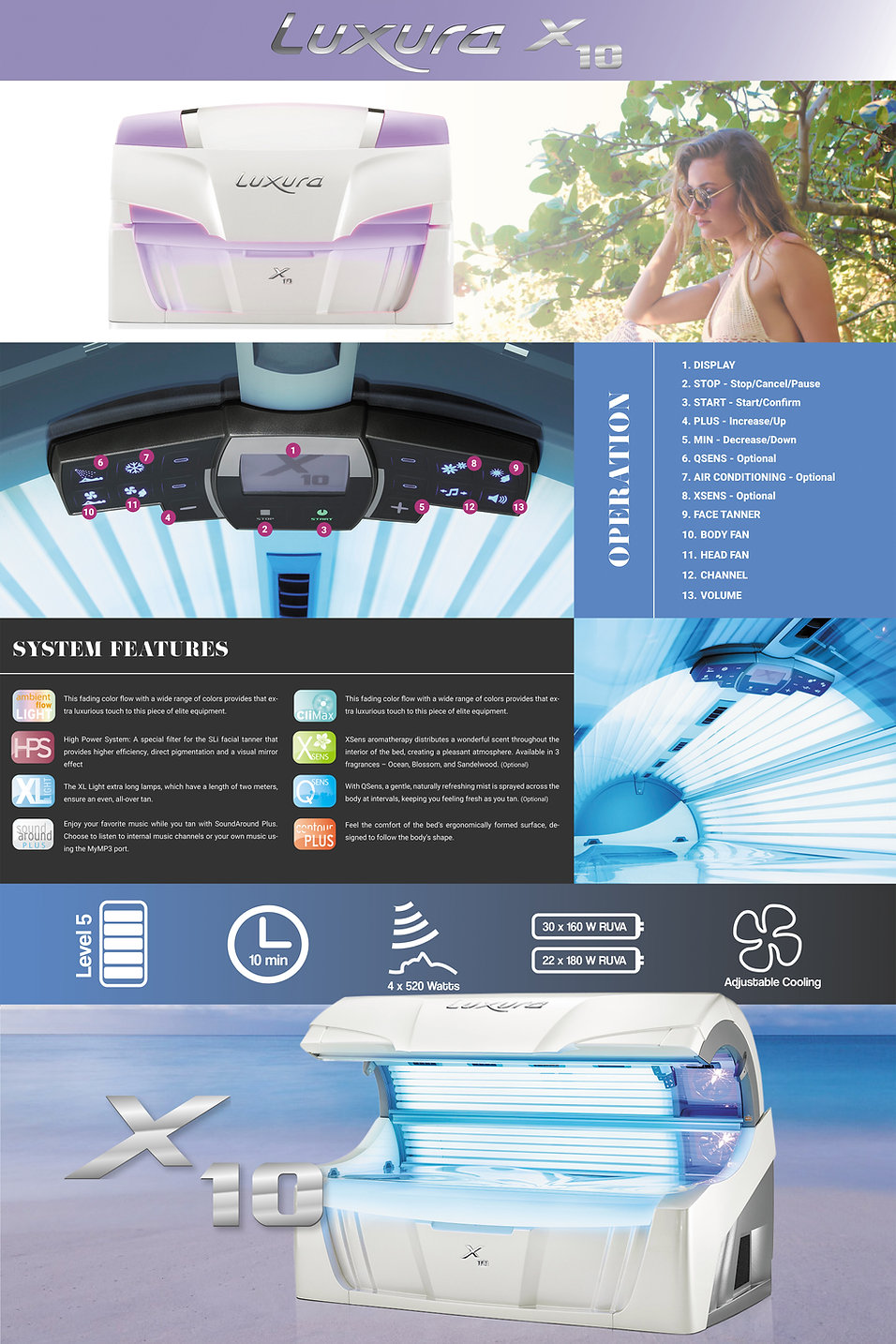 The body bakery tanning luxura x10