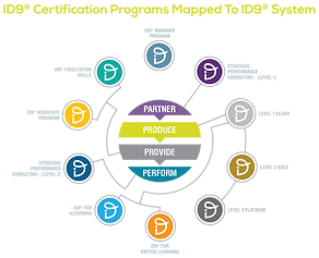 ID9 Curriculum mapped to pathway.png