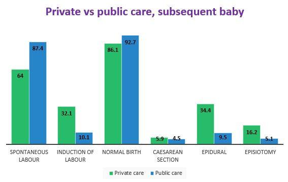 public vs private MG.JPG