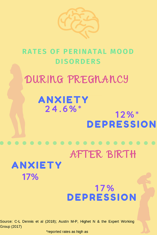 perinatal mood infographic.png