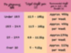 gwg chart.png