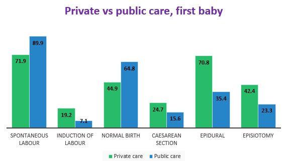 public vs private PG.JPG