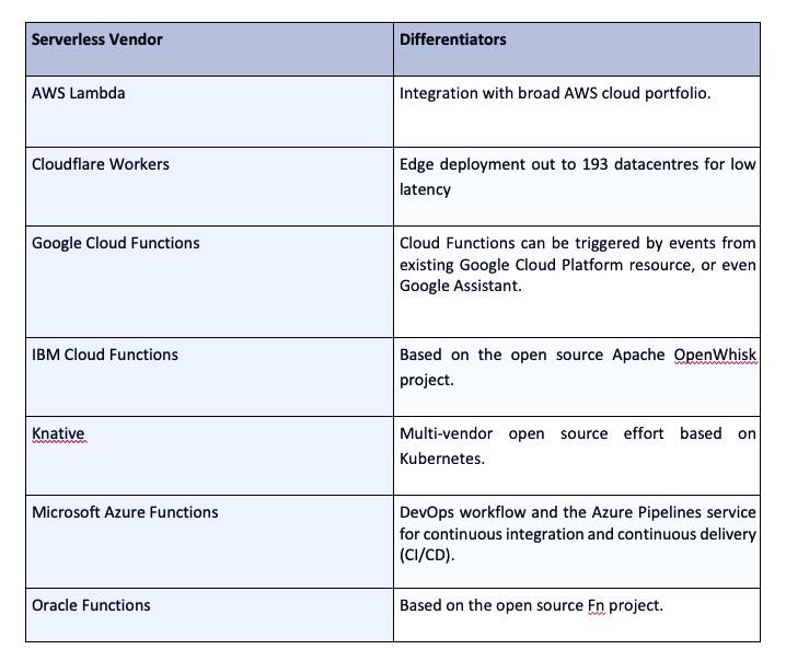 Serverless vendors differentiators