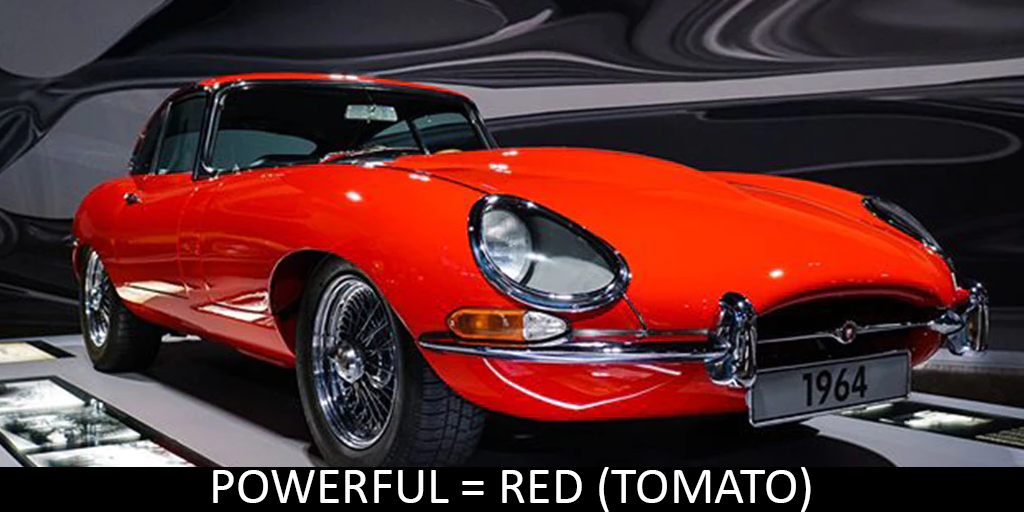 Powerful = red (tomato)