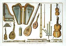 Illustrations of antique instruments