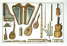 Illustrations of antique instruments