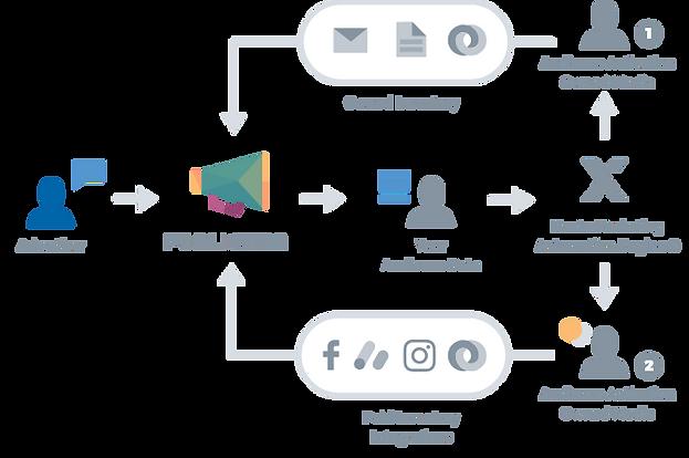 scheme_publisher.png