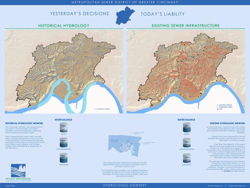 GI_regional_LMC_Historical Context.jpg