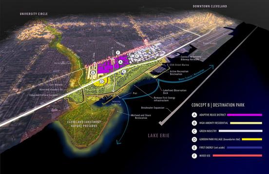 2018.05.30_Cleveland Lakefront_Concepts