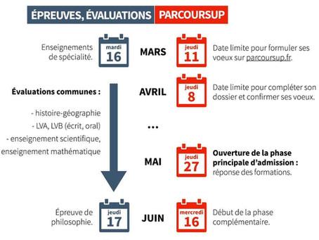 Calendrier Parcoursup 2020-2021