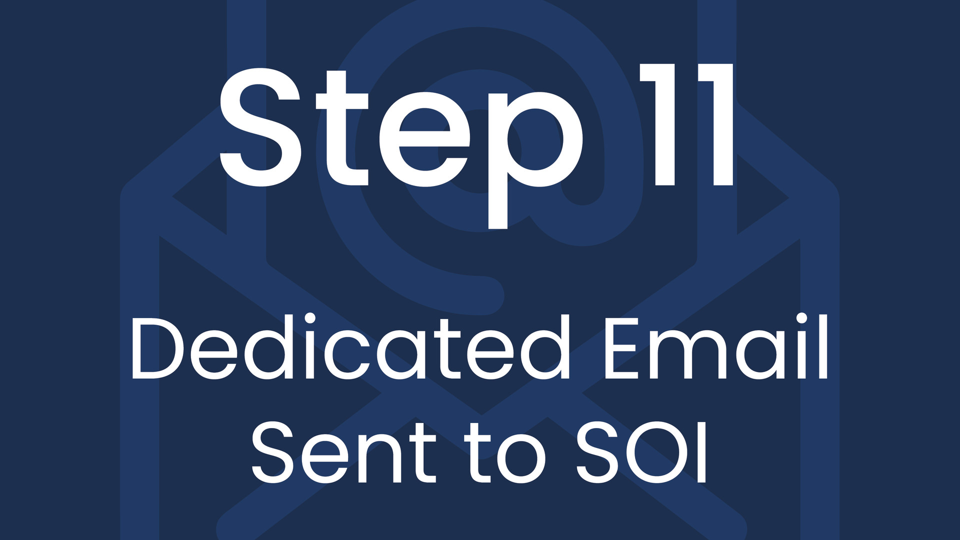 Step 11: Dedicated Email Sent to SOI