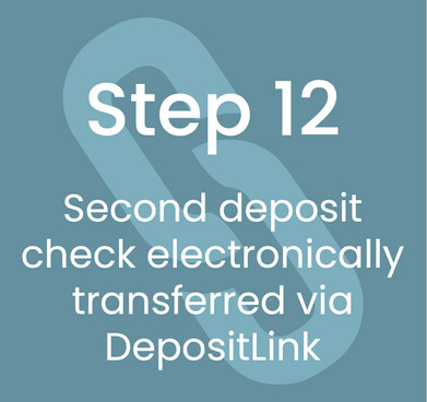 Step 12: Second Deposit Check Electronically Transferred via Dotloop