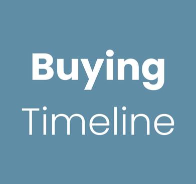 Buying Timeline