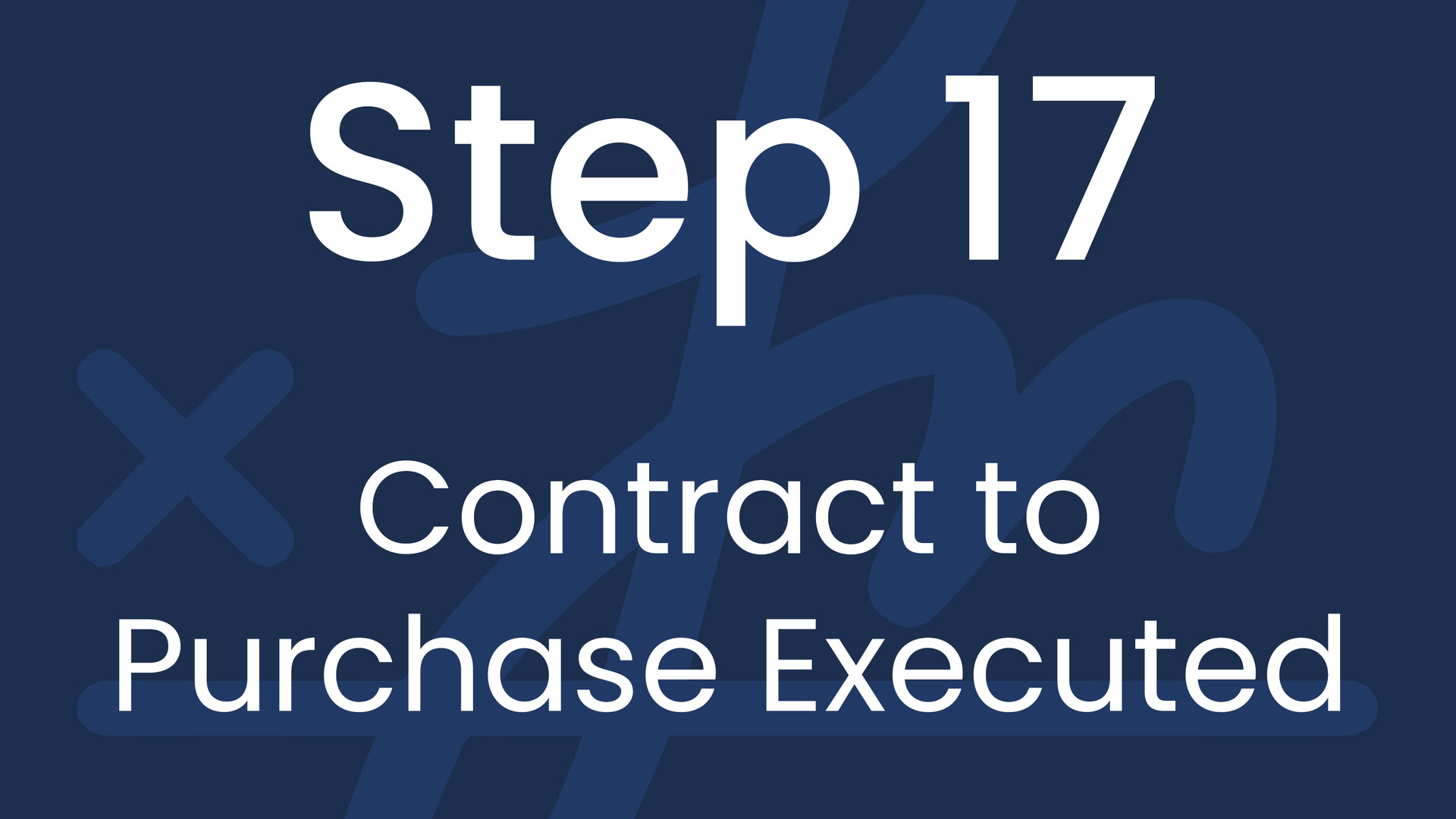 Step 17: Contract to Purchase Executed