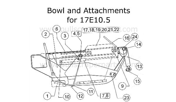 Bowl & Attachment for Reynolds 17E10.5.p