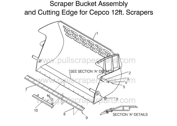 Scraper Bucket Assembly & Cutting Edge f